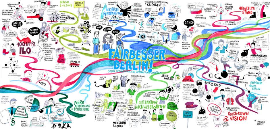 Graphic Recording der Fairbesser Berlin Konferenz