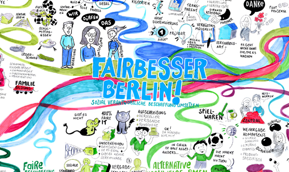 Graphic Recording der Fairbesser Berlin Konferenz